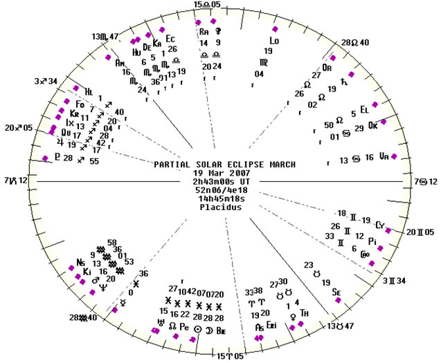 Meteo also SEdata likewise 43957 further Live Sky as well SEsaros117. on partial solar eclipse