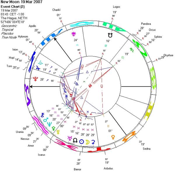 New Moon 19 Mar 2007