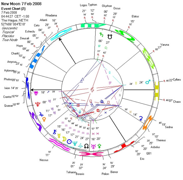 New Moon in Aquarius -- February 7, 2008, 03:44:27 UT.